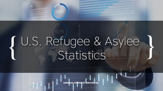 U.S. Refugee & Asylee Statistics That Set the Record Straight