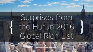 Surprises from the Hurun 2016 Global Rich List